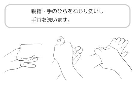 How to wash your hands correctlyTraslation: Rub your thumb and palm and wash your wrist.  イラスト・ベクター素材