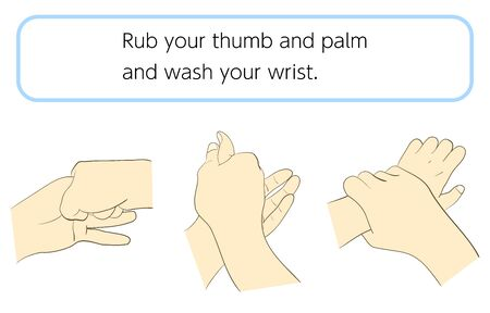 How to wash your hands correctly Illustration