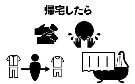 Illustration showing points to keep in mind after returning home to prevent infection -Translation: When you get home