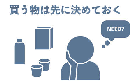 Icon illustration of a person thinking about what to buy -Translation: Decide what to buy first