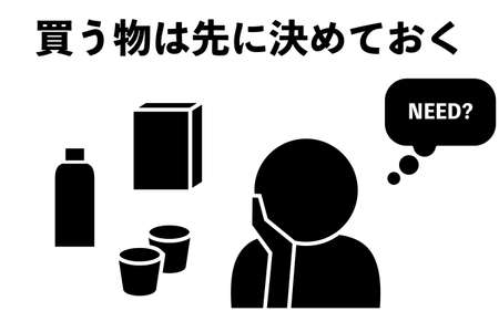 Icon illustration of a person thinking about what to buy 向量圖像