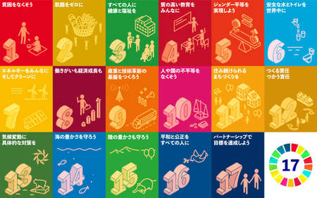 SDGs, development goal icon posters - Translation: No poverty, Zero hunger, Good health and well-being, Quality education, Gender equality, Clean water and sanitation, Affordable and clean energy, etc
