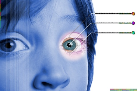 Iris scan, biometric scanning of eye retina for identification. Close-up of child pupil with high-tech graphic overlay Stock Photo - 12325487