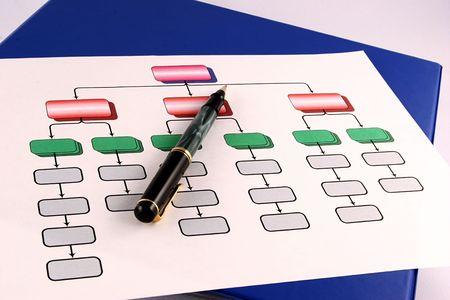 organigramme: Colorful organigramme avec stylo.