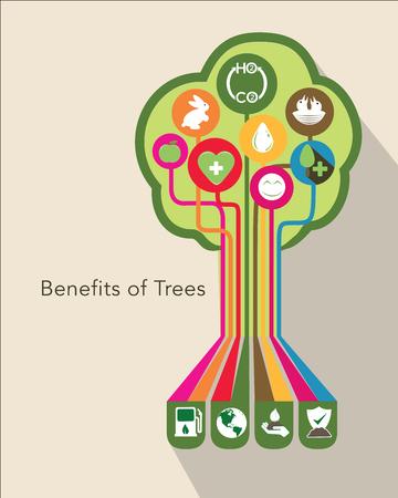 Benefits of trees icon set