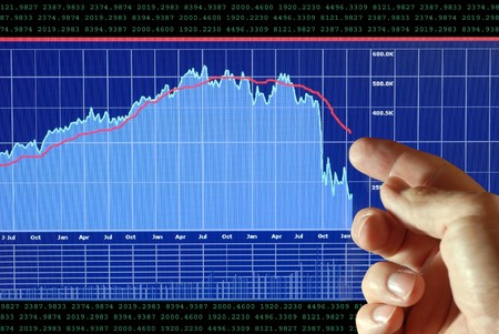 Financial chart on computer monitor, markets declining, hand and pen pointer
