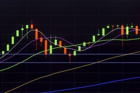 Hammer Candlestick Chart ,Stock Market