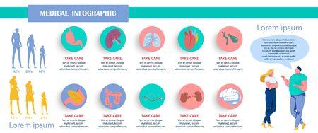 Medical Infographic Depicting Human Organs Banner.