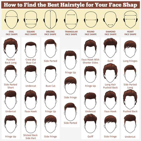 Een set van mens kapsels voor verschillende soorten gezichten. Hoe kan ik het beste kapsel voor je gezicht shap vinden. Cartoon vector digitale afbeelding. Plat ontwerp
