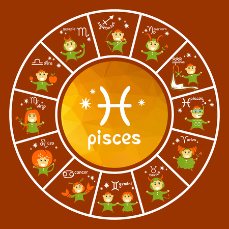 Zodiac signs vector set isolated on brown background. Cartoon funny characters. Design elements for flyers or banners.