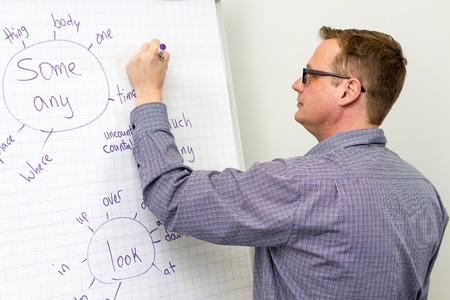 Młody nauczyciel pisania gramatyki angielskiej na tablicy. Nauka angielskiego, wykształcenie.