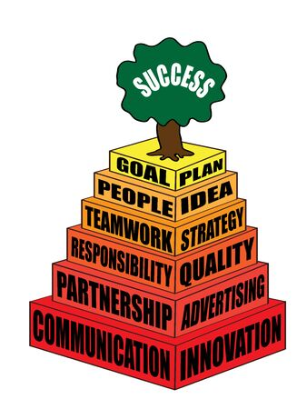 made to order: Business and career pyramid from main features that are need for success. Green and yellow colors. Illustration