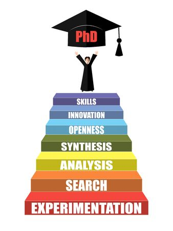 doctorate: Stairs with main requirements of academic career success. Steps for PhD or master degree.