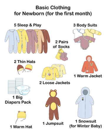 multiple birth: Baby infographics what clothing to buy for the newborn baby for the first month. Set necessary stuff for baby.