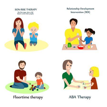 Zestaw wektorowy z głównymi metodami korekcji autyzmu. ABA, flootime, RDI i terapia son-rise.
