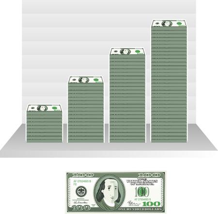 アメリカ合衆国ドル病気グラフ ベクトル図  イラスト・ベクター素材