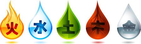 Los cinco elementos chinos, con gotas de madera, agua, fuego, metal y tierra. Ilustración vectorial de dibujos animados.