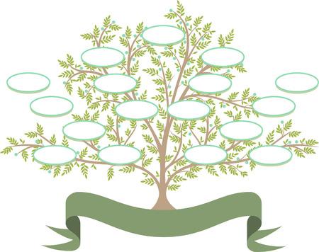 árbol genealógico: Vector el árbol de la familia con espacios en blanco para rellenar, fácilmente editables para que pueda escribir y mover espacios libremente.