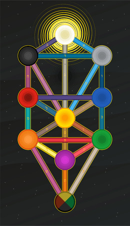 Sephirot tree of life kabbalah Иллюстрация