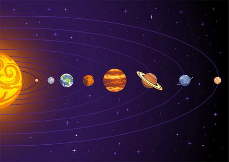 Planetas del Sistema Solar de dibujos animados