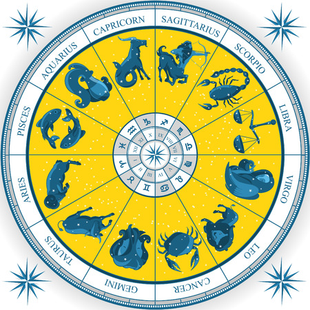 astrology signs: Zodiac Wheel Astrology Natal Chart