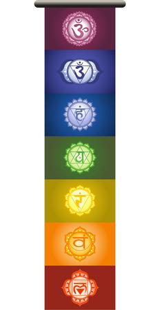 Seven Chakras Muladhara Svadisthana Manipura Anahata Visuddha Anja Sahasrara Banner. With the seven chakras with their mandalas and colors vector illustration.