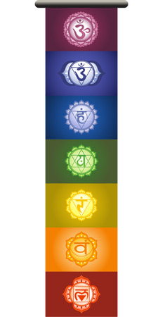 muladhara: Seven Chakras Muladhara Svadisthana Manipura Anahata Visuddha Anja Sahasrara Banner. With the seven chakras with their mandalas and colors vector illustration.
