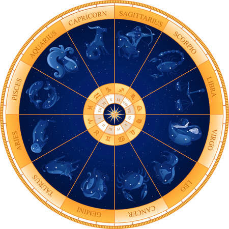 Zodiac Wheel Astrology Natal Chart