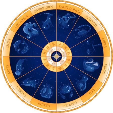 astrologie: Tierkreis-Rad Astrologie Geburtshoroskop Illustration