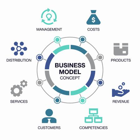 Informacje wektor graficzny model biznesowy szablon wizualizacji.