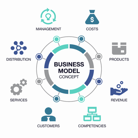 Vector info graphic visualization template business model. Vettoriali