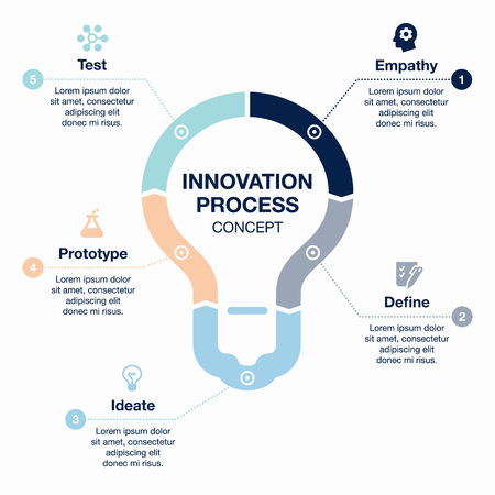 define: Vector infographic innovation process visualization template on light background. Illustration