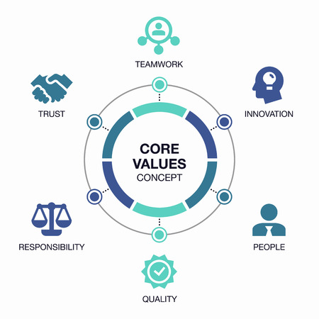 Vector infographic core values ??visualization template.