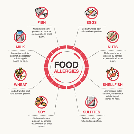 A Vector infographic template for food allergies. Isolated on light background. Illustration