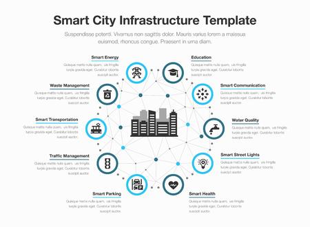 Prosta infografika wektorowa dla inteligentnej infrastruktury miejskiej z ikonami i miejscem na treść, na białym tle na jasnym tle.