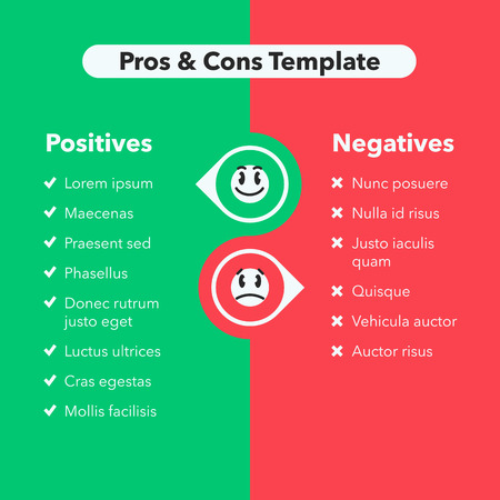Simple infographic for the pros and cons with funny emoji symbols. Easy to use for your website or presentation.