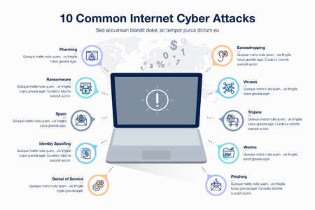 Infographic for 10 common internet cyber attaches template with laptop as main symbol, colorful circles and icons. Easy to use for your website or presentation.