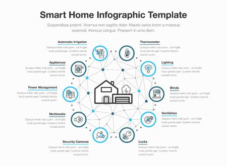 Prosta infografika wektorowa dla inteligentnego domu z ikonami i miejscem dla treści, na białym tle na jasnym tle.
