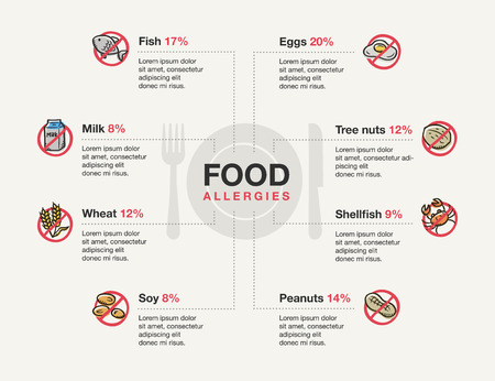 Infographic template for food allergies with doodle icons. Isolated on light background.