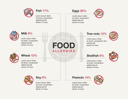 Plantilla de infografía para alergias alimentarias con iconos de doodle. Aislado sobre fondo claro. Ilustración de vector