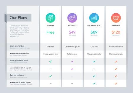 Moderne prijsvergelijkingstabel met vier abonnementen en plaats voor beschrijving. Platte infographic ontwerpsjabloon voor website of presentatie.