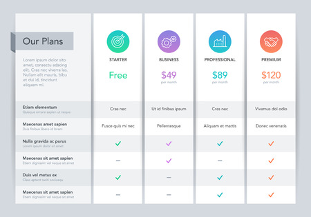 Tableau de comparaison des prix moderne avec quatre plans d'abonnement et place pour la description. Modèle de conception infographique plat pour site Web ou présentation.