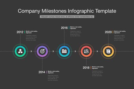 Infografía moderna para la línea de tiempo de los hitos de la empresa con círculos de colores, iconos de glifos y lugar para su contenido: versión oscura. Fácil de usar para su sitio web o presentación.