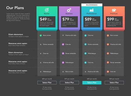 Modern price comparison table with description for commercial web services and applications - dark version. Easy to use for your website or presentation.
