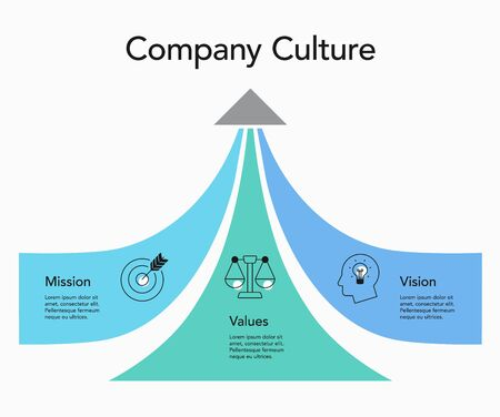 Simple visualization for company culture - mission, vision and values. Easy to use for your design or presentation.