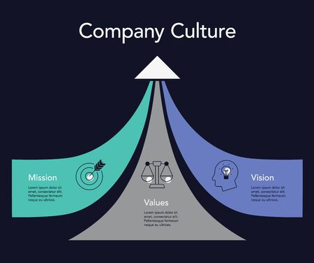 Simple visualization for company culture - mission, vision and values - dark version. Easy to use for your design or presentation.
