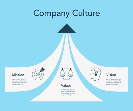 Simple visualization for company culture - mission, vision and values - blue version. Easy to use for your design or presentation.