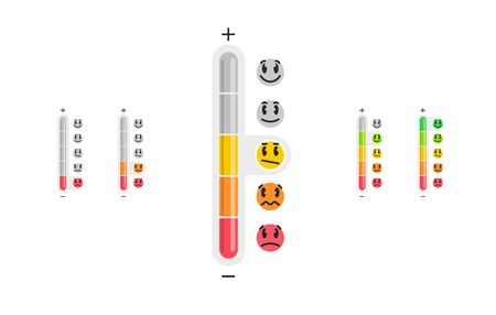Modern user satisfaction meter with five funny emoticons - vertical version. Easy to use for your website or presentation.