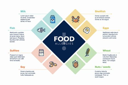 Modern infographic template for food allergies with line icons. Easy to use for your design or presentation. Vectores