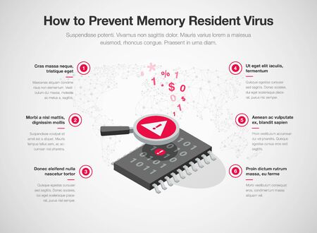 Infographic for how to prevent memory resident virus with memory chip, magnifier and warning symbol - isolated on light background. Easy to use for your website or presentation. Ilustración de vector
